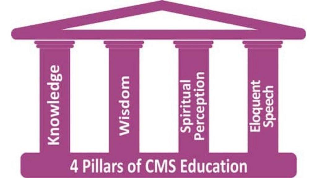 City Montessori School: Views on Education